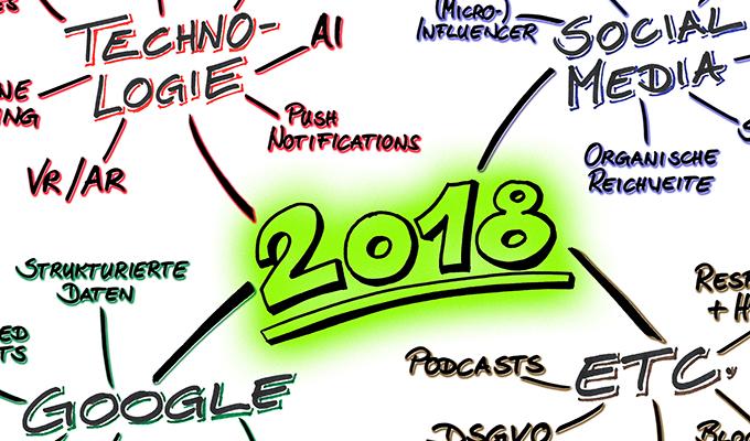 Alle Trends für das Online Marketing 2018